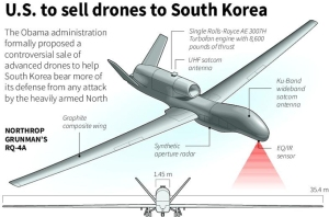 Seoul has requested a possible $1.2 billion sale of four remotely piloted aircraft from the United States.  (Picture from Aljazeera.com)